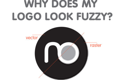 Why does my logo look 'fuzzy'?